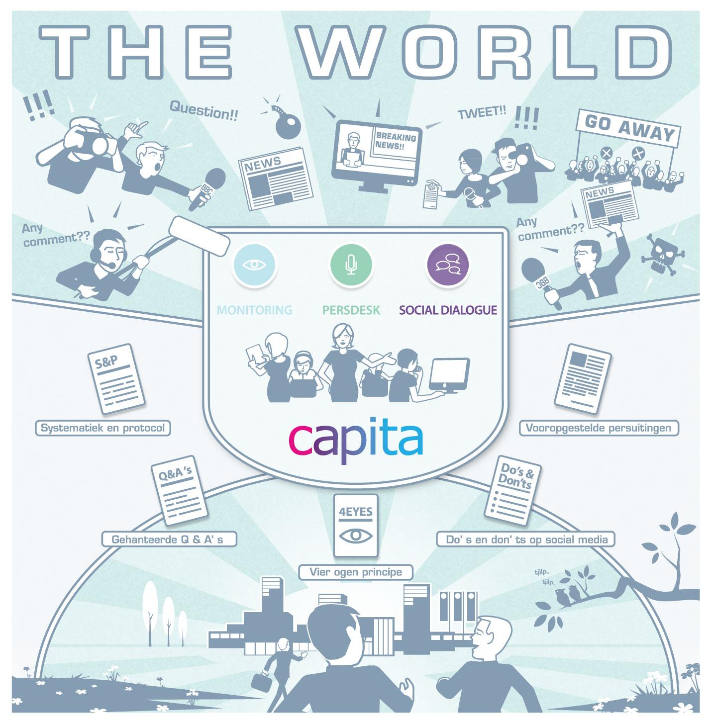capita-geheel